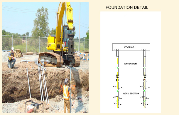 Elmsdale Substaion Helical Foundation System